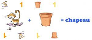 exemple de rébus du jeu Rébustory : chat+pot=chapeau