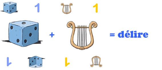 exemple de rébus dé + lyre = délire