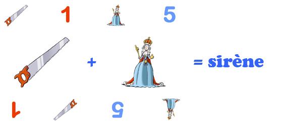 exemple de rébus : scie + reine = sirène