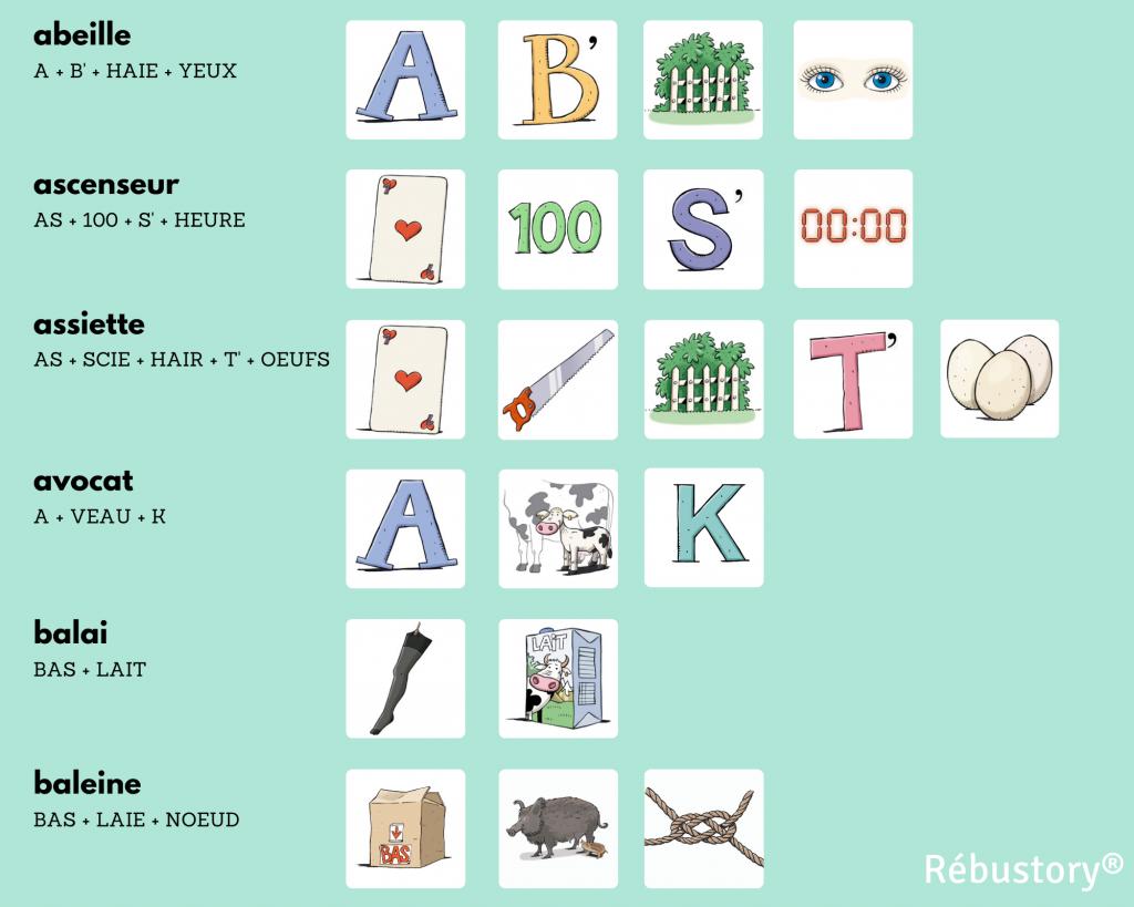 dictionnaire des rébus page 1