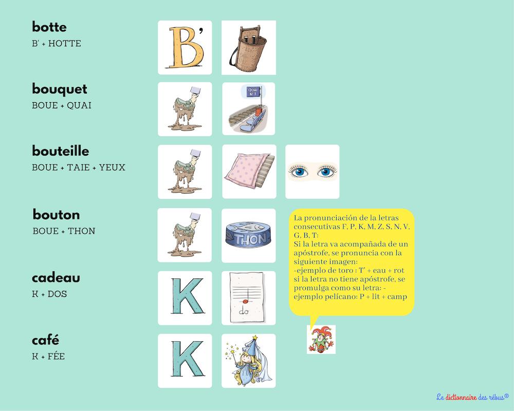 exemple de page espagnol